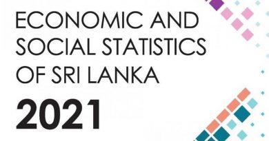 Central Bank Releases 'Economic and Social Statistics of Sri Lanka – 2021'